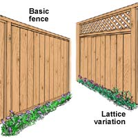 Wholesale Fence, Fencing Supplies, Fencing Tools by FenceGard