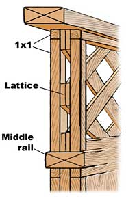 How To Build Lattice Fence Topper