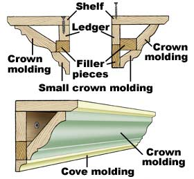 Diy Crown Moulding Shelves